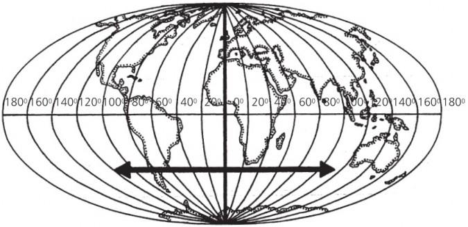 Długość geograficzna